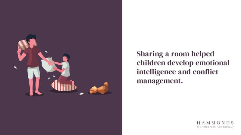 Sharing a room helped children develop conflict management